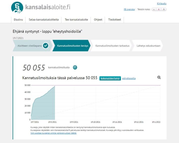 Eheytyshoitojen kieltoa vaativa kansalaisaloite on kerännyt vaadittavat 50000 allekirjoitusta. LEHTIKUVA / Kansalaisaloite.fi