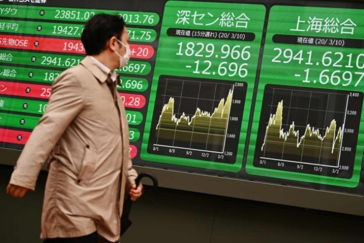 Tokion pörssi elpyi edellisen päivän rojahduksen jälkeen pieneen nousuun. LEHTIKUVA/AFP