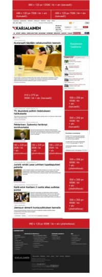 Karjalaisen kuntavaalit-sivun banneripaikat